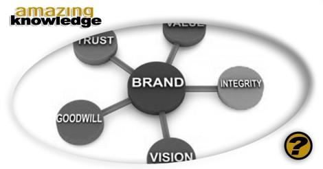 Benefits-of-Branding